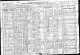 1920 Census South Dakota